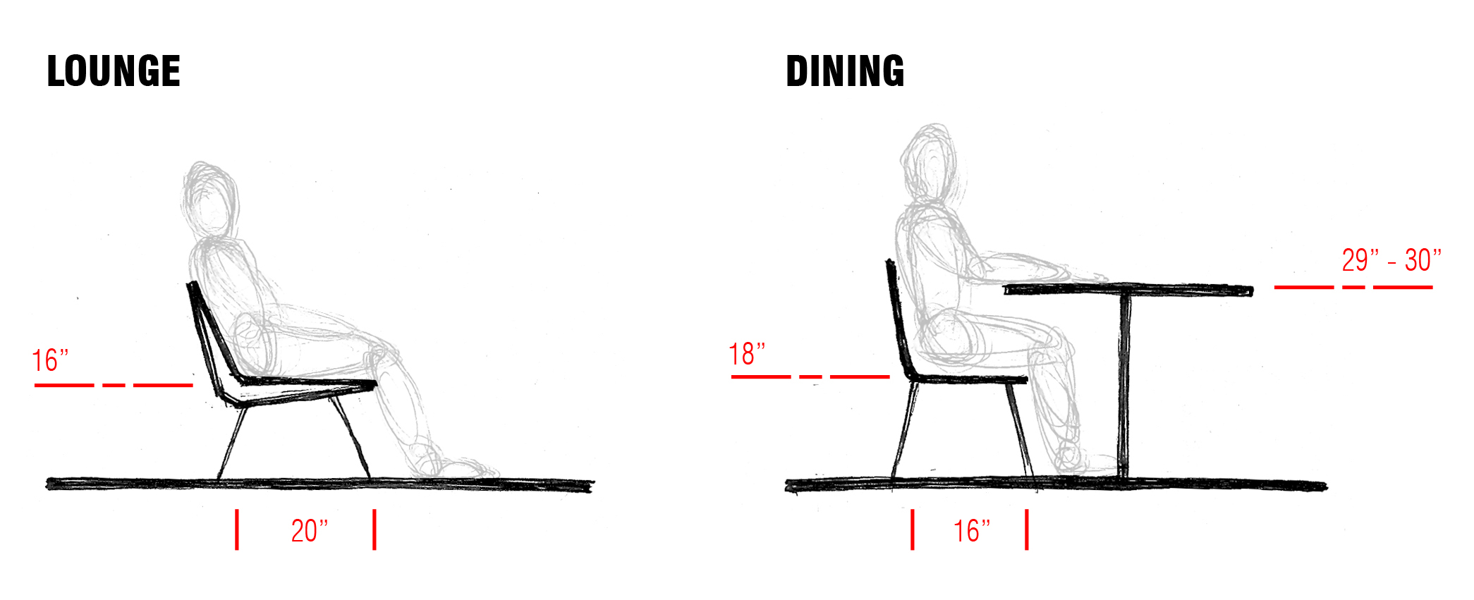 Standard computer desk dimensions woodideas for 10 seat table dimensions